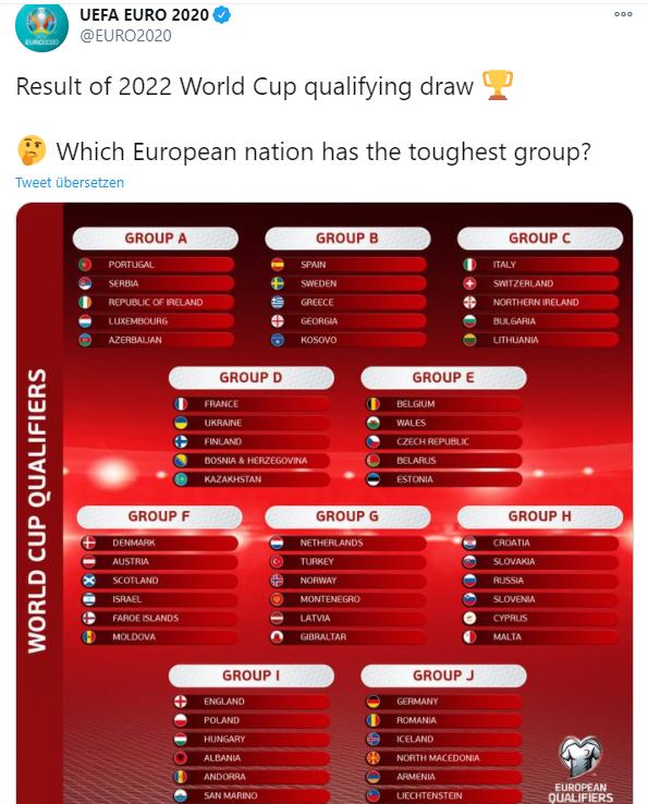 WM-Quali Europa 2022