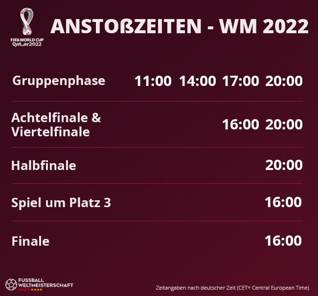 Anstoßzeiten der Fußball-WM 2022