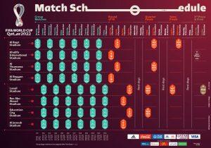 WM 2022 Spielplan der FIFA