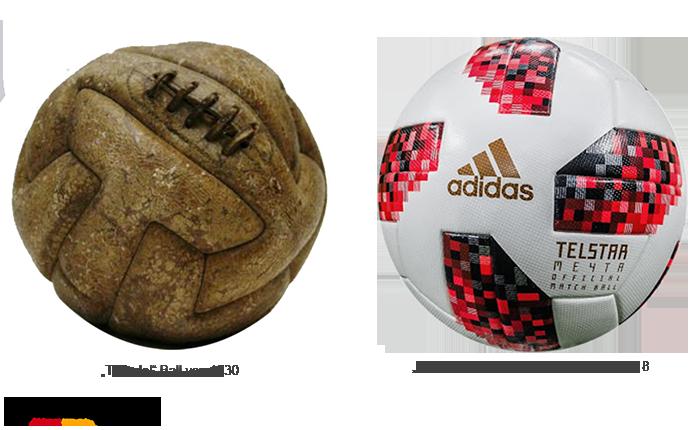 Der WM Ball von 1930 im Vergleich zum WM Ball von 2018